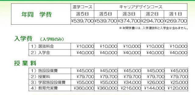 神村学園高等部 大阪梅田学習センター 学費納入金について